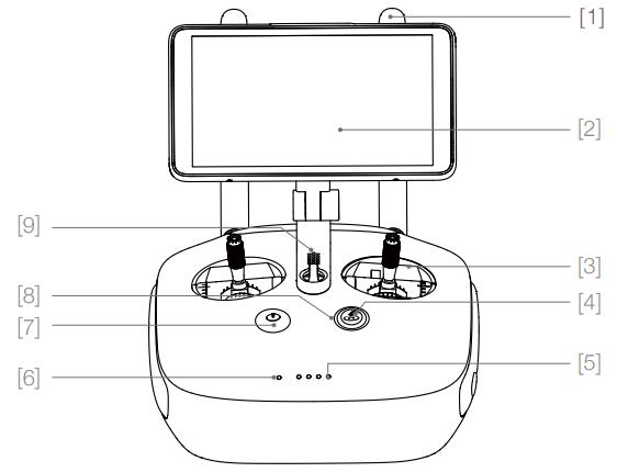 Phantom 4 controller uitleg drone