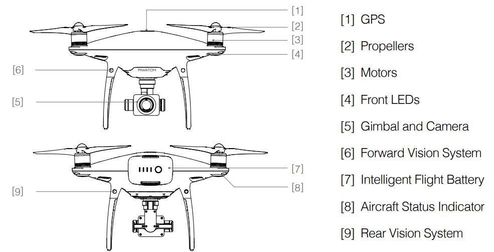 drone phantom 4 pro uitleg tekening