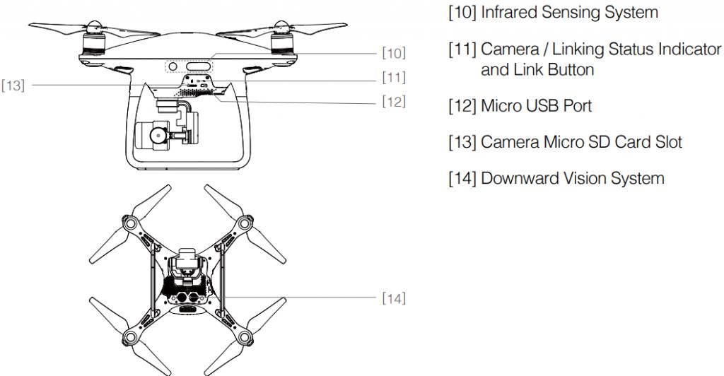 drone phantom 4 pro uitleg tekening zijkant en onderkant