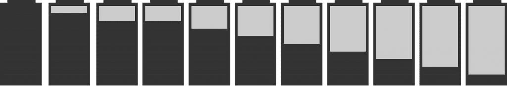 batteri icoon precentage ontladen